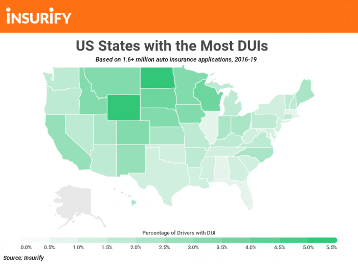 US States with the Most DUIs