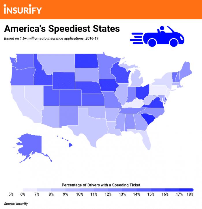 The 10 Speediest States in America