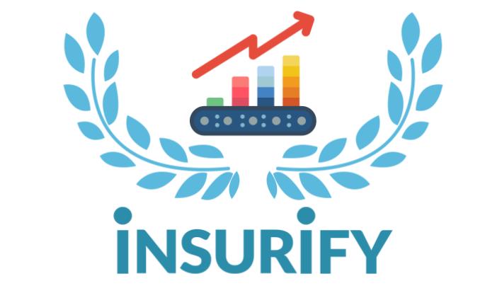 Insurify's 2019 Top STEM Cities Awards