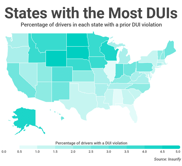 US States With Most DUIs