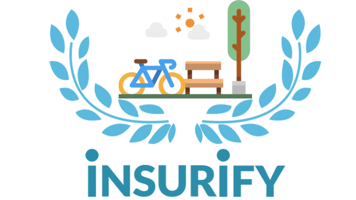 Insurify's 2021 Fittest Cities Awards