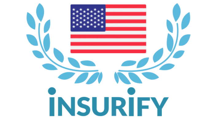 Insurify's 2020 Most Patriotic Cities Awards