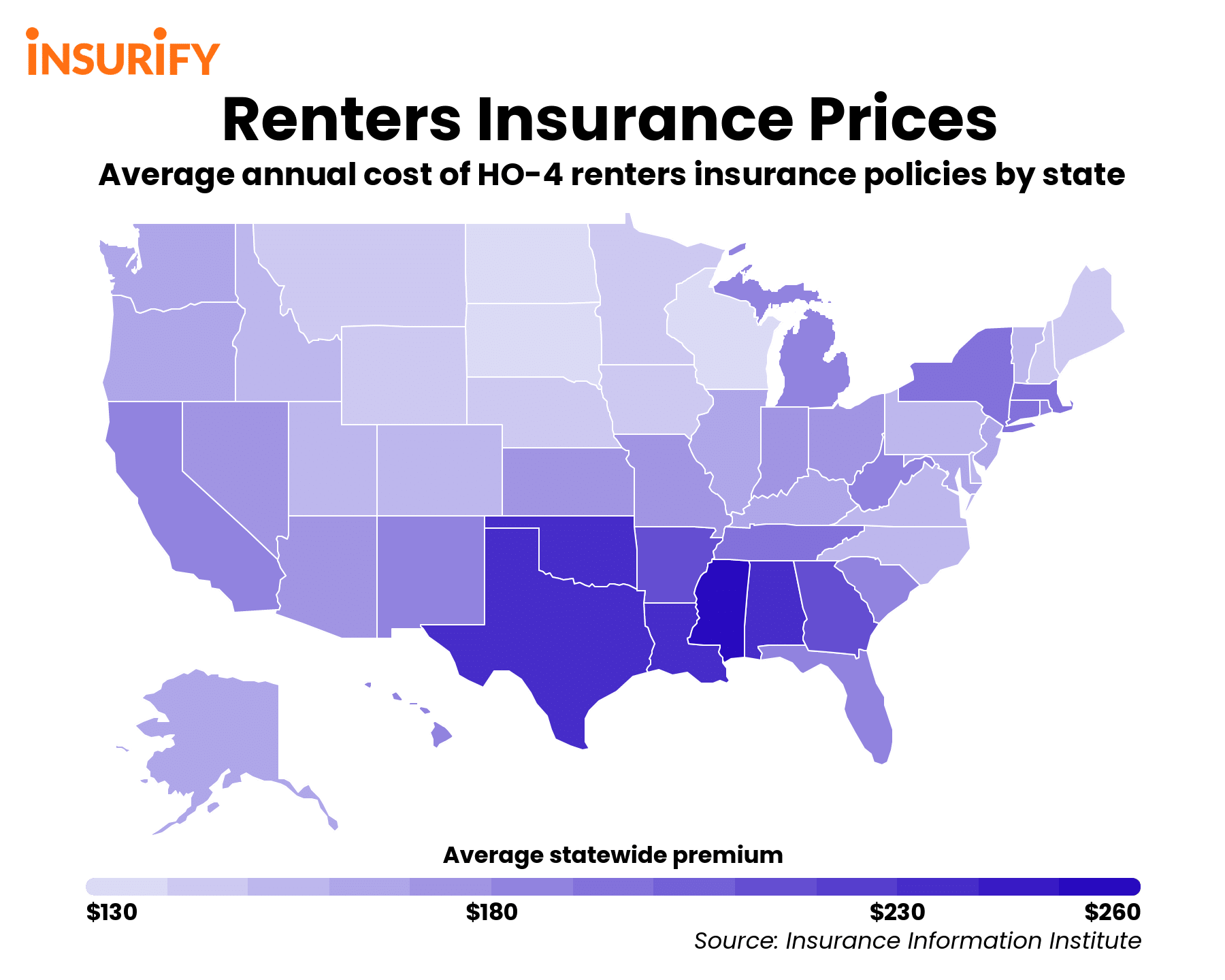Heat map of average annual renters insurance premiums by state