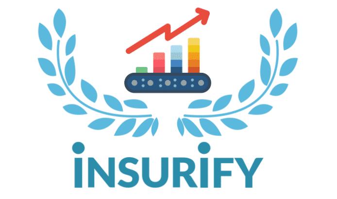 Insurify's 2020 Top STEM Cities Awards
