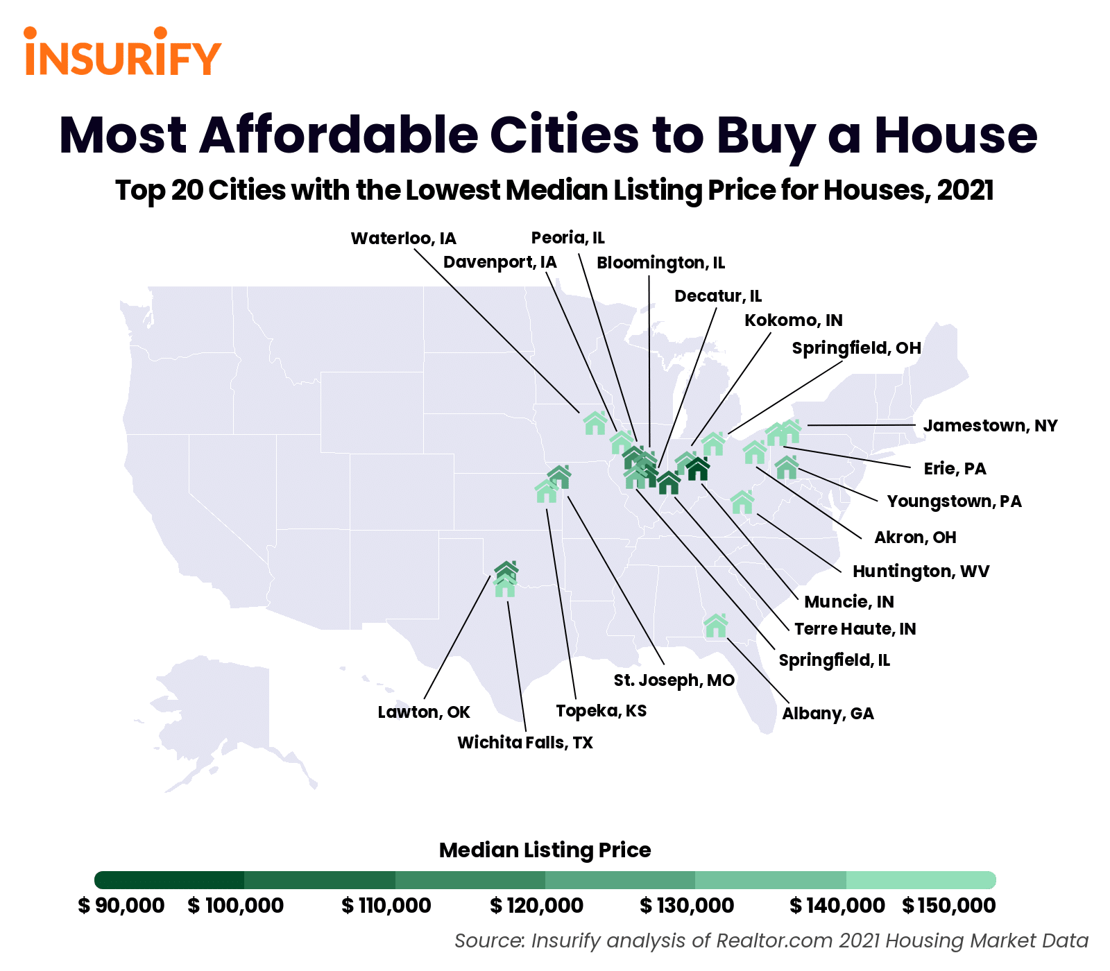 Heat map of the top 20 most affordable cities to buy a home in the United States