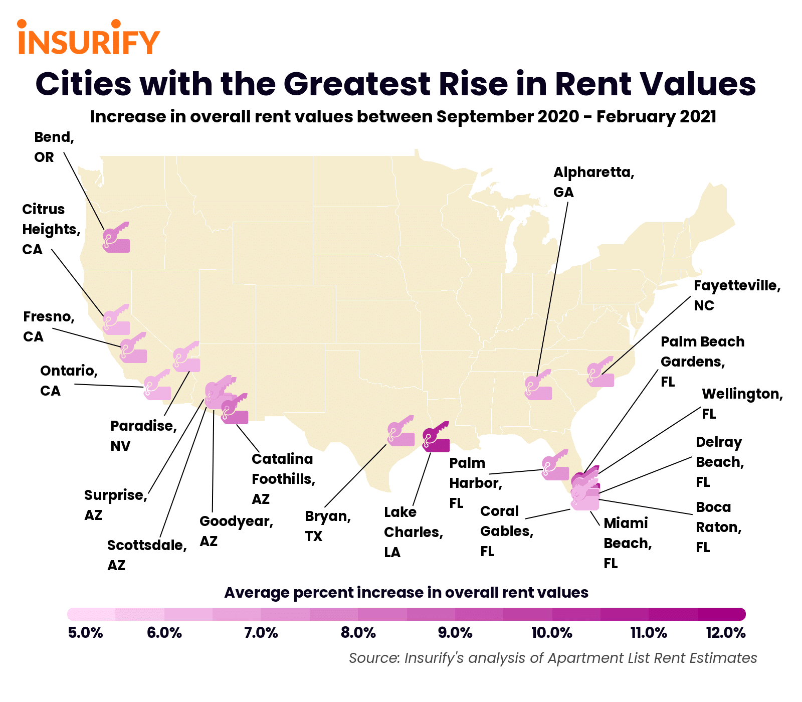 Icon map showing the 20 cities where rent values increased the most between September 2020 and February 2021.