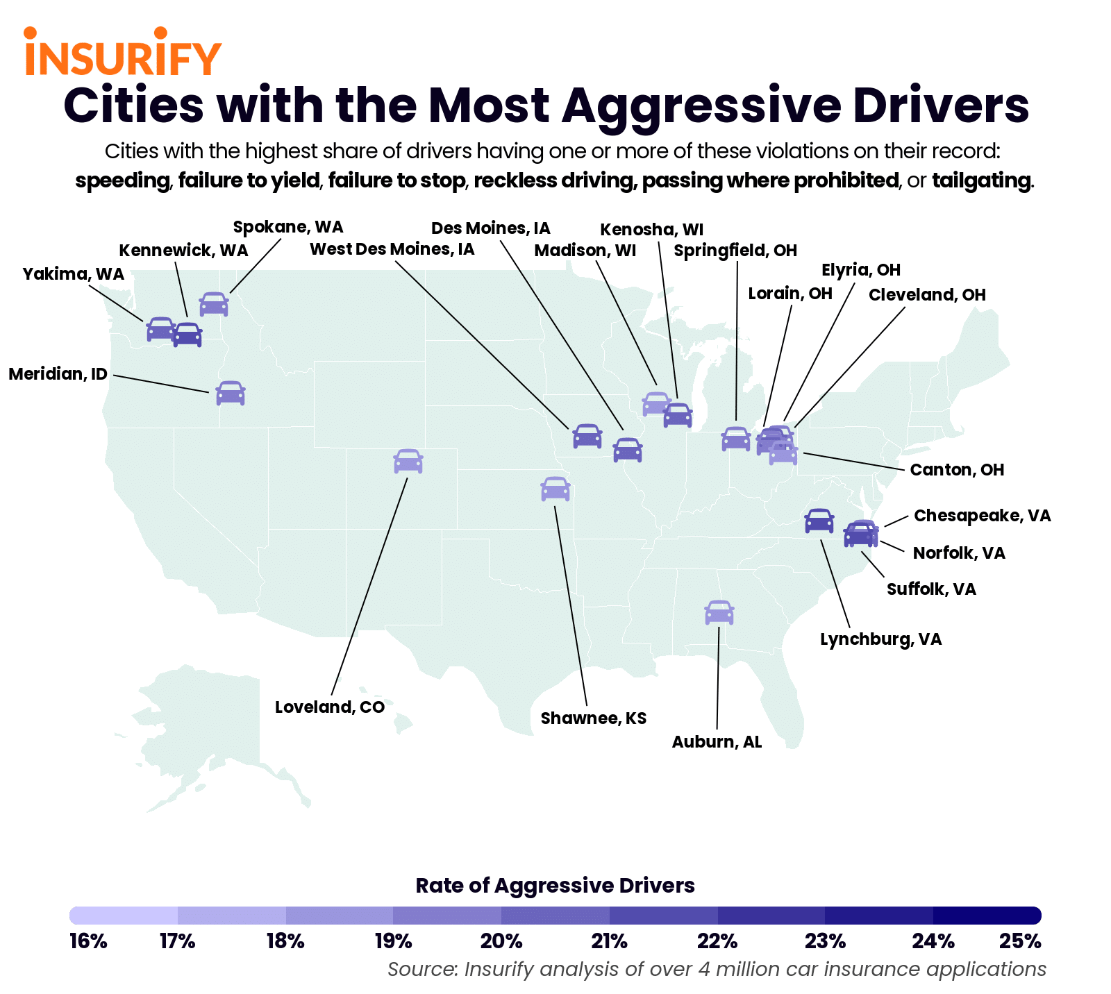 Heat Map displaying the top 20 cities with the greatest proportion of aggressive drivers